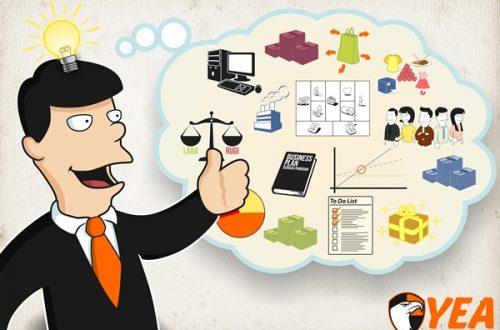 3 Kegunaan Akuntansi dalam Dunia Usaha